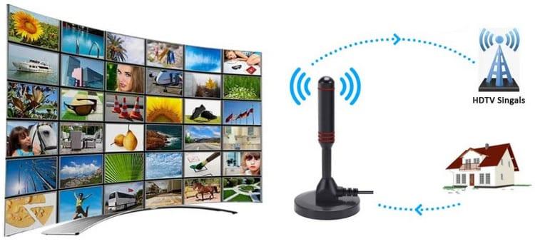 antenne TNT HD choisir